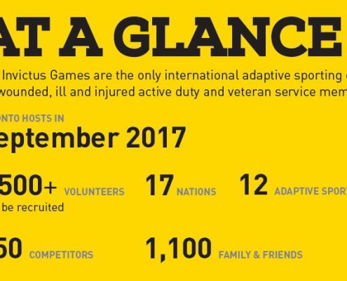 IG2017 at-a-glance-section